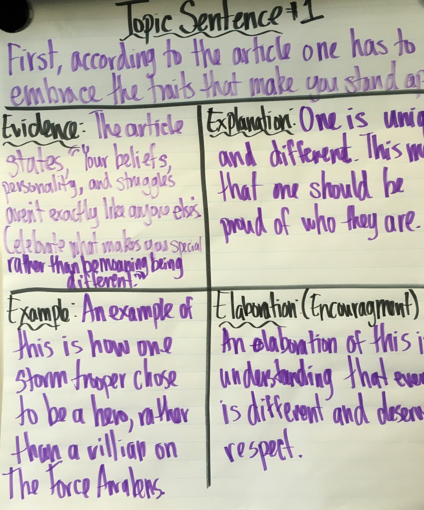 the star wars writing process mr garcia s 6th grade class we continued our writing process the following day by introducing the concepts of establishing the 4 e s evidence explanation example and elaboration
